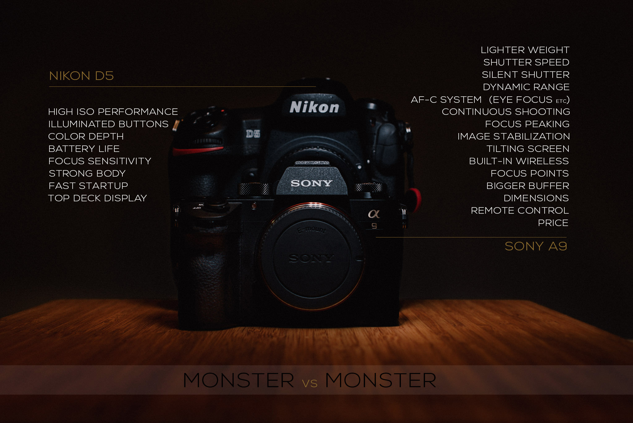 Sony a9 real word review comparison nikon d5 with samples